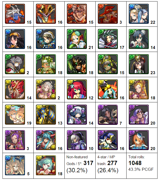 Player's Choice Godfest Results 11/29-12/01 (1/6)