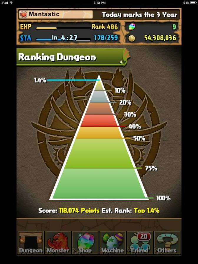 Ranking Dungeon Strategies