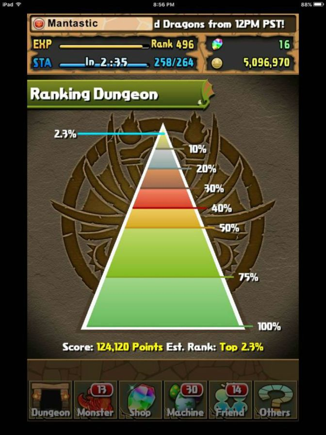 Noah Tournament Ranking Dungeon Strategies