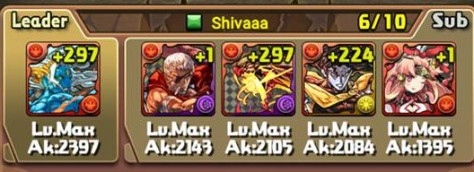 Shiva rank team