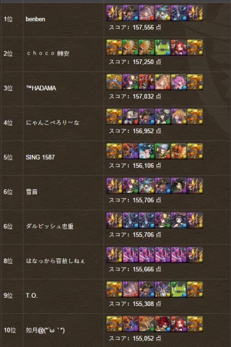 Taka high scores