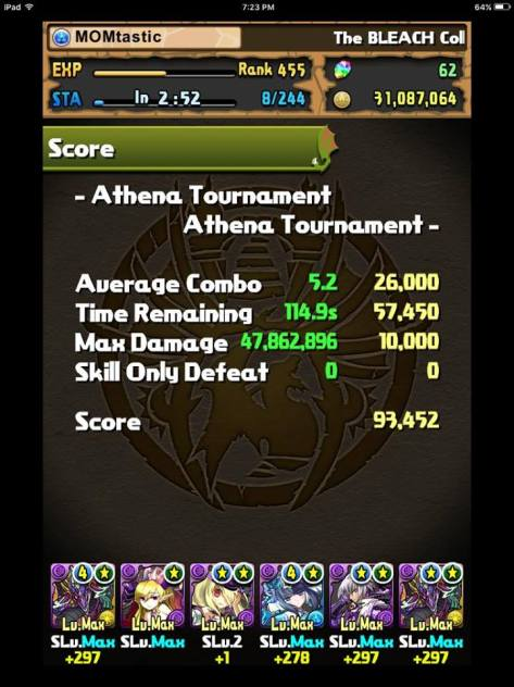 Momtastic score