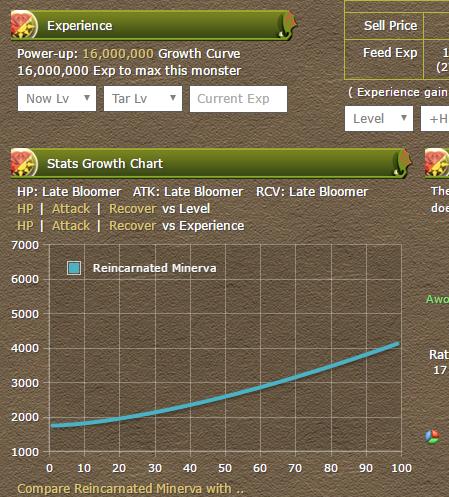exp-curve