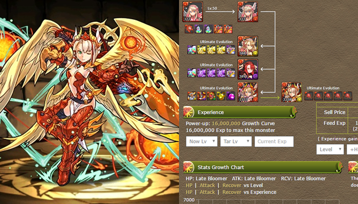 Reincarnated Evolution 101 Mantastic Puzzle And Dragons