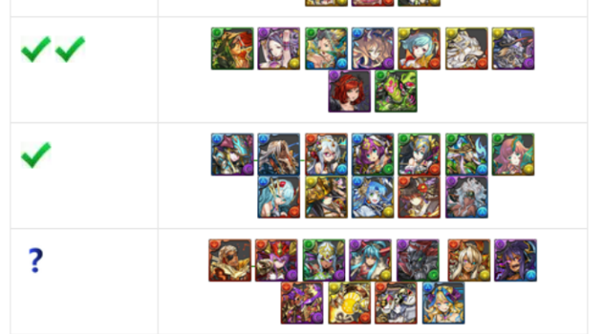 Debut GFE Tier List & Extreme Event Rush I Godfest Review and Analysis