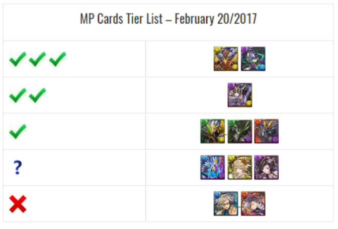 Monster Point Cards Tier List – A Revised Look and Overview