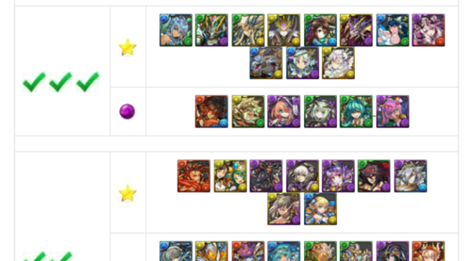 Pantheon & GFE Tier List – April 20, 2017