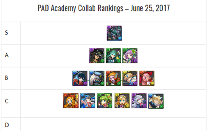 PAD Academy Review and Quick Analysis