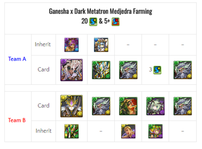 Farming Medjedra for +15 Eggs: Dark Metatron x Ganesha