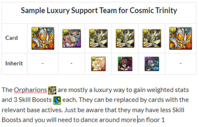 Cosmic Trinity – Why Dark Athena and Ra Dragon are Faltering and the Idea of Support Teams