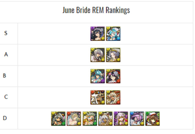 June Bride Collab Overview – August 2017