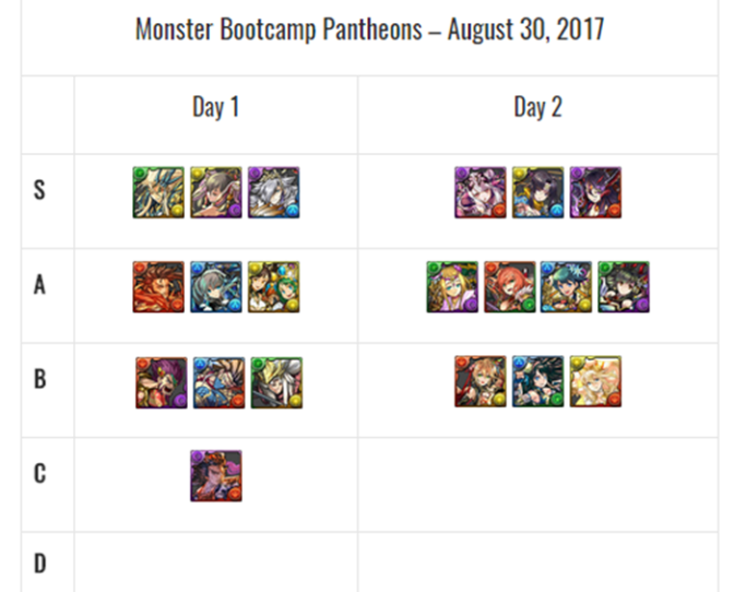 Monster Bootcamp Part 1Godfest Review and Analysis