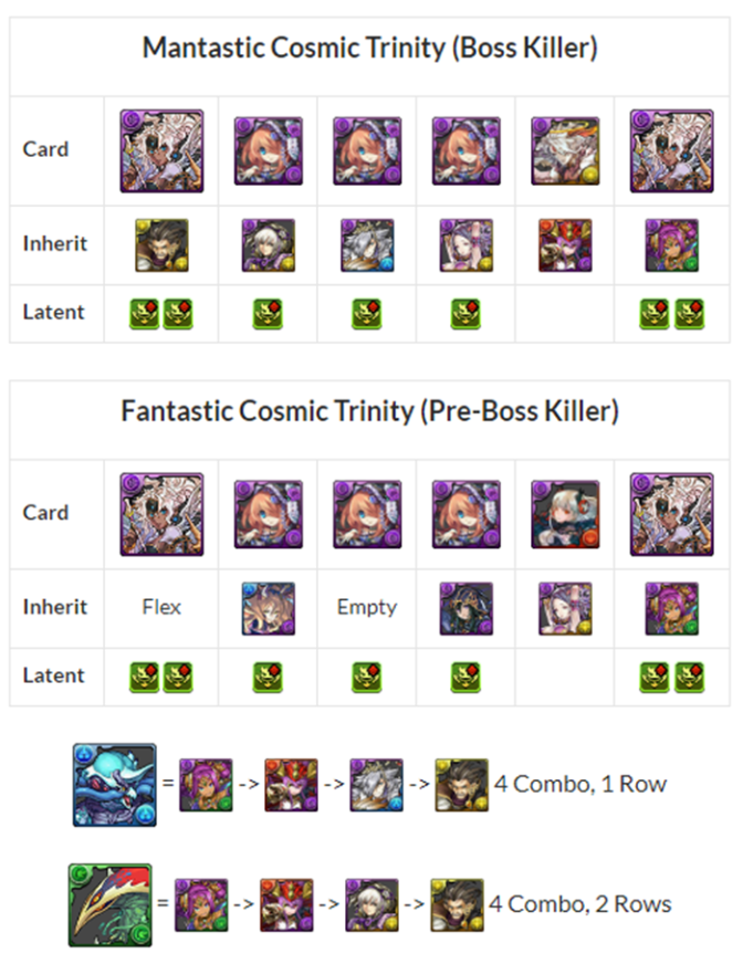 Efficient Cosmic Trinity Farming with Mantastic and Fantastic