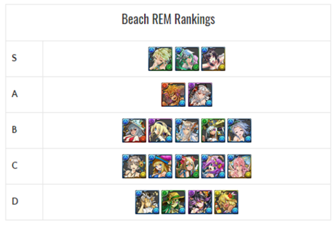 Beach REM Review – September 2017