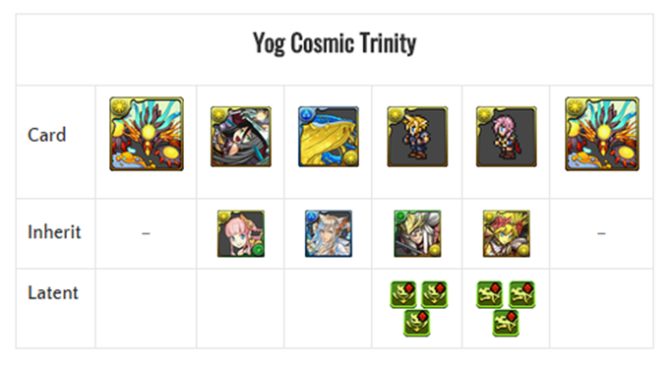 Cosmic Trinity Farming