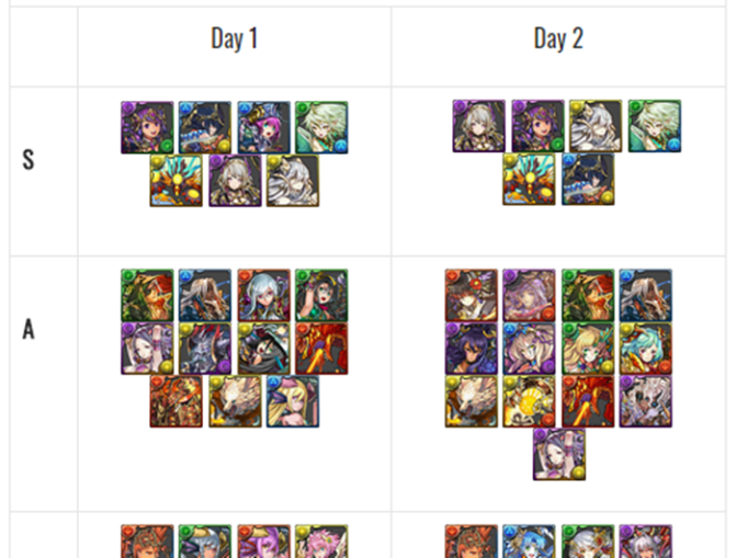 5th Year Anniversary Godfest Review and Analysis