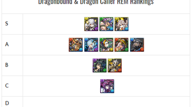 Dragonbound & Dragon Caller Egg Machine Review and Analysis – December 2017