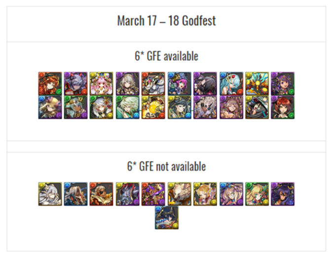 March 17-18 Godfest Overview