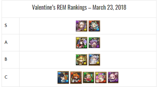 Valentine's REM Review and Analysis – March 2018