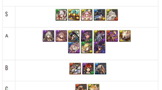 March 31 – April 1 Godfest Overview plus Preview for future Kaede, Fujin, and Raijin Evolutions