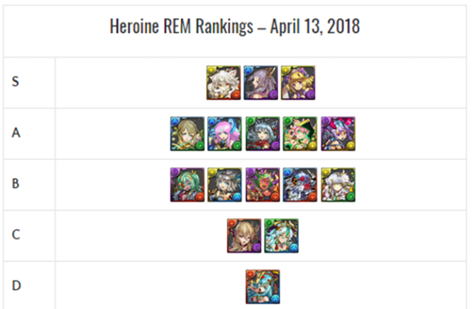 Heroine REM Review and Analysis – April 2018