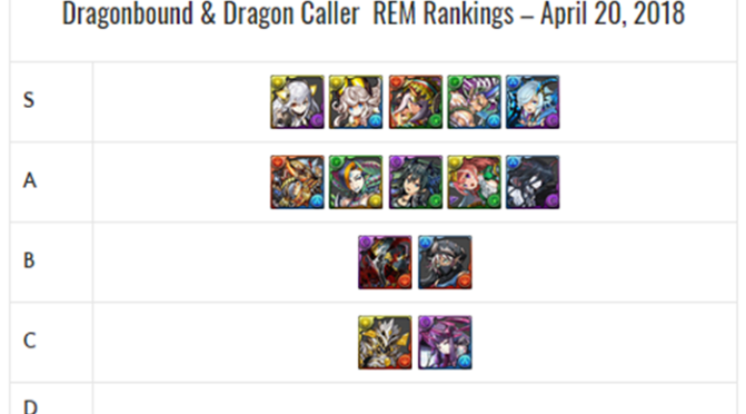 Dragonbound & Dragon Caller REM Review and Analysis – April 2018