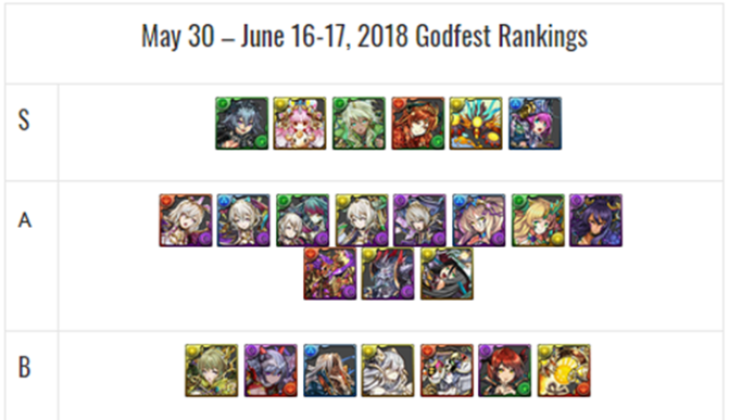 June 16-17 Godfest Featuring Evolved Neys