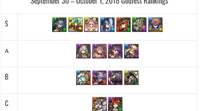 September 30 – October 1 Godfest Review Plus New Ameno & Kami Evolutions
