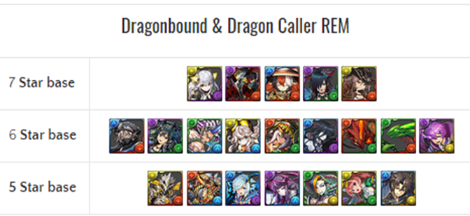 Dragonbound & Dragon Caller REM Review and Analysis – November 2018