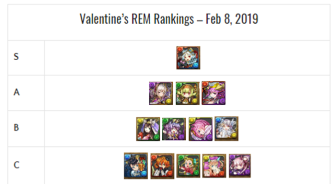 Valentine's REM Review and Analysis