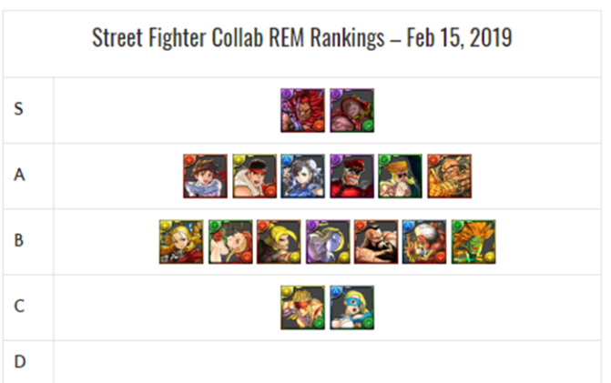 Street Fighter Collab Review & Analysis