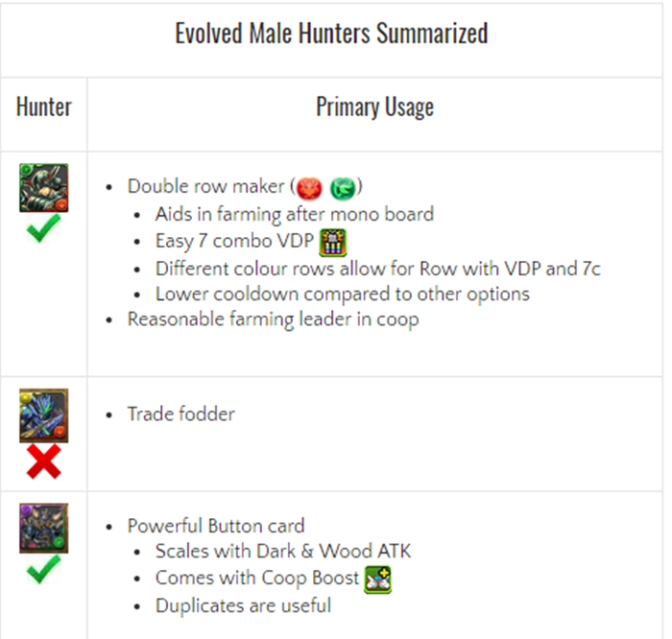 Male & Female Hunter Review