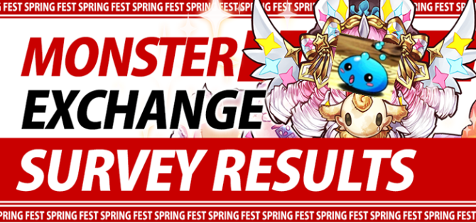 Cotton Wins Monster Exchange Survey