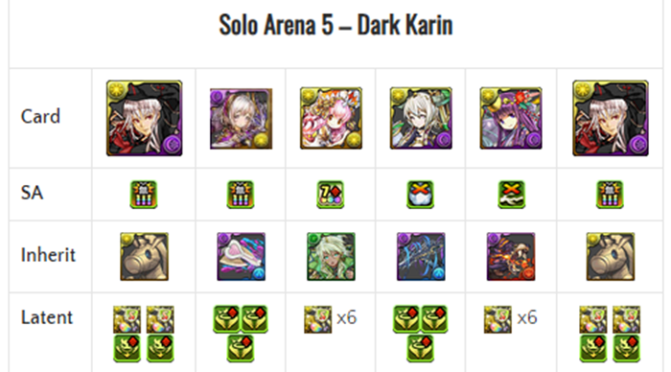 Arena 5 Farming with Dark Karin