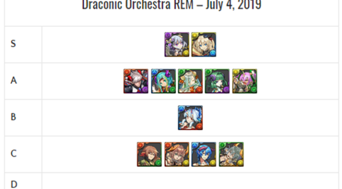 Draconic Orchestra REM Review and Analysis – July 2019