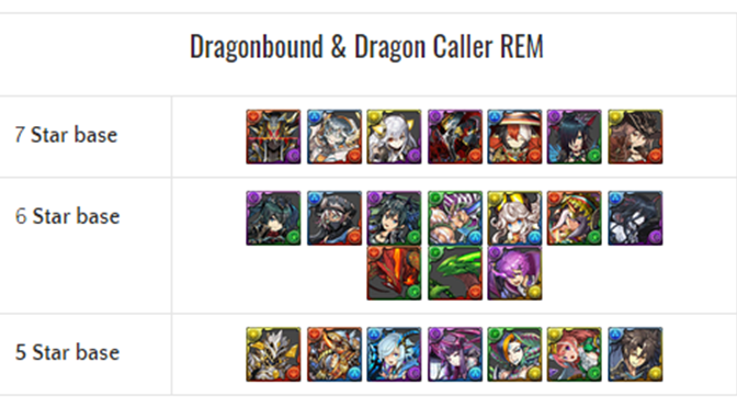 Dragonbound & Dragon Caller REM Review and Analysis – August 2019