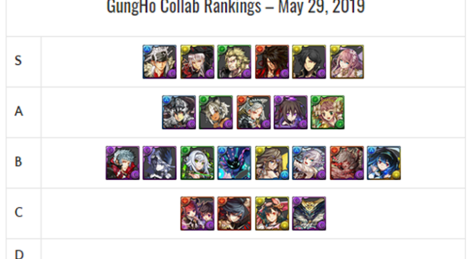 GungHo Collab Review & Analysis