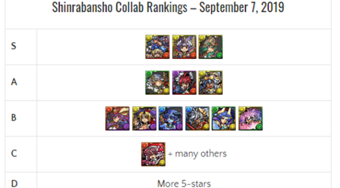 Shinrabansho Collab REM Overview – September 2019