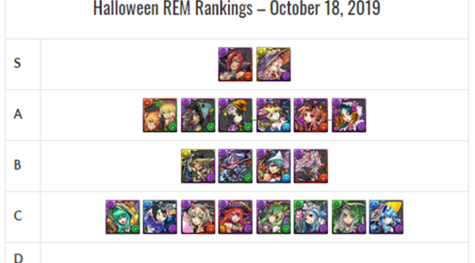 Halloween REM Review & Analysis – October 2019