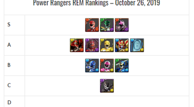 Power Rangers Collab REM Review & Analysis – October 2019