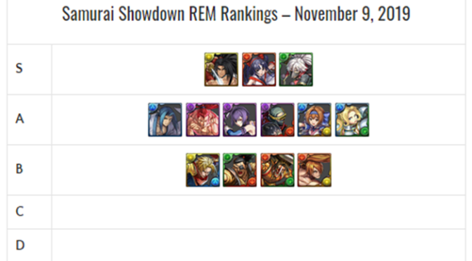 Samurai Showdown Collab REM Review & Analysis – November 2019