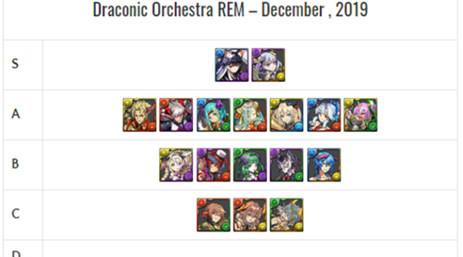 Draconic Orchestra REM Review and Analysis – December 2019