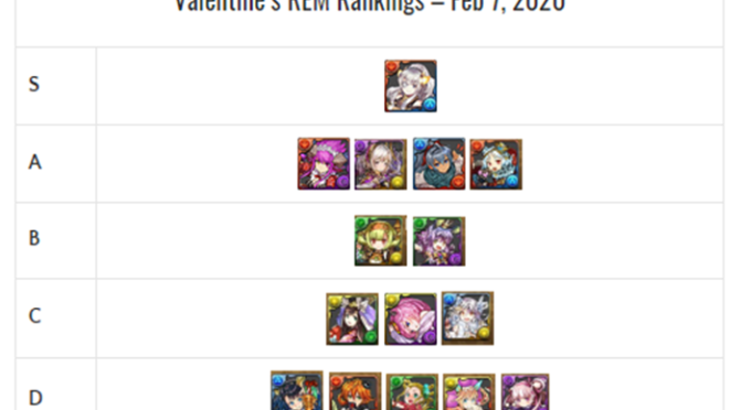 Valentine's REM Review and Analysis Feb 2020