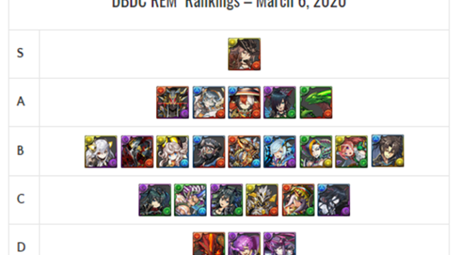 Dragonbound & Dragon Caller REM Review and Analysis – March 2020