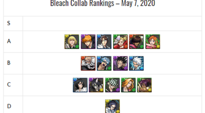 Bleach Collab Review and Analysis – May 2020