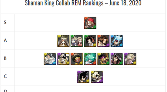 Shaman King Collab REM Review and Analysis – June 2020