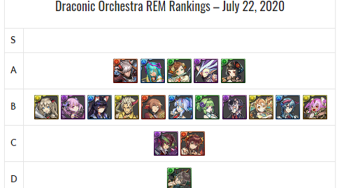 Draconic Orchestra REM Review and Analysis – July 2020