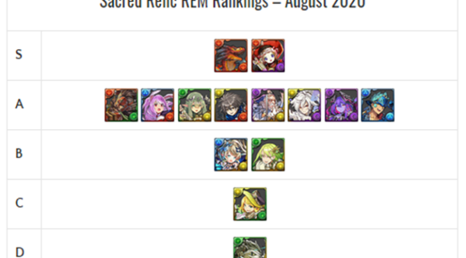 Sacred Relic REM Review and Analysis – August 2020
