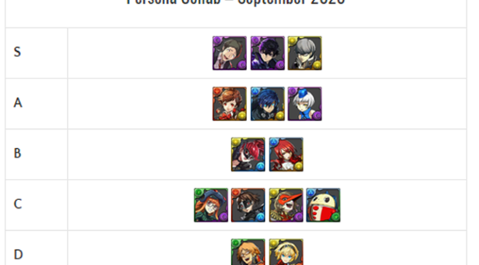 Persona Collab REM Review and Analysis – September 2020