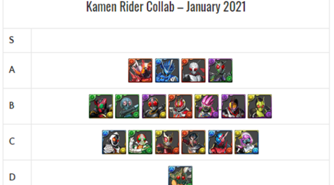 Kamen Rider Collab REM Review and Analysis – January 2021